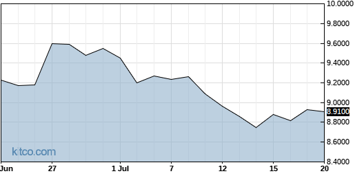 HLPPY 1-Month Chart
