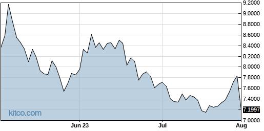 HLPPY 3-Month Chart